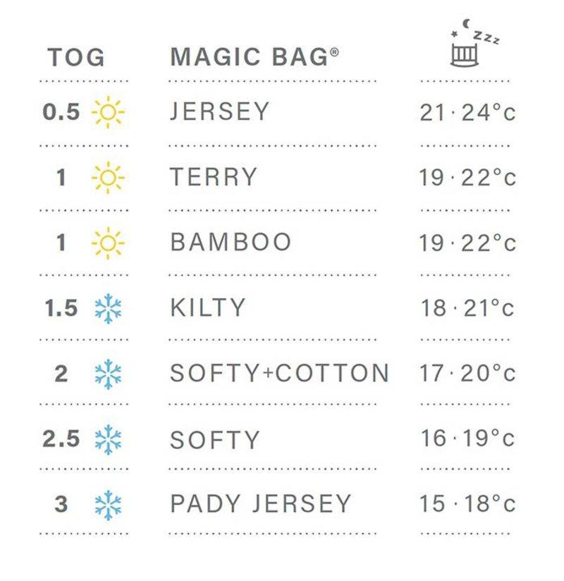 Bemini 9-24 mnd winterslaapzak Pady Jersey Idyle roze - 85 cm - 3.0 Tog
