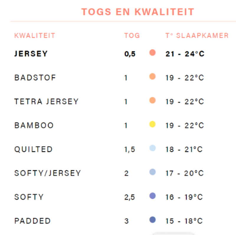 Bemini 18-36 mnd Warme Winterslaapzak Afritsbare Mouwen met Pijpjes / Beentjes - Softy Jersey Blush Roze - 2.0 Tog