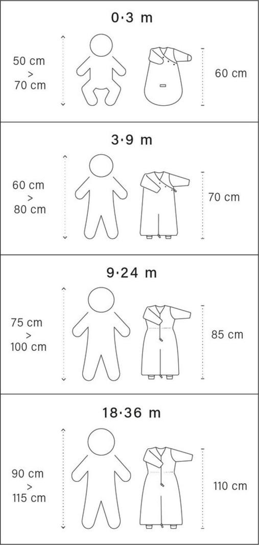 Bemini 0-3 Maanden Slaapzak Tussenseizoen - Kilty Lichtblauw - 60 cm - Tog 1.5