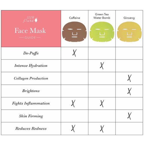 100% Pure Sheet Mask - Caffeine Mask (5 pieces)