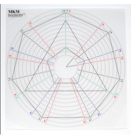 MKM tools Decorating Disc set 38cm