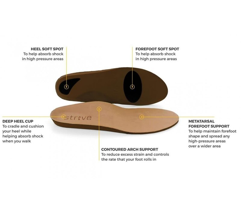 Strive Leather Insoles