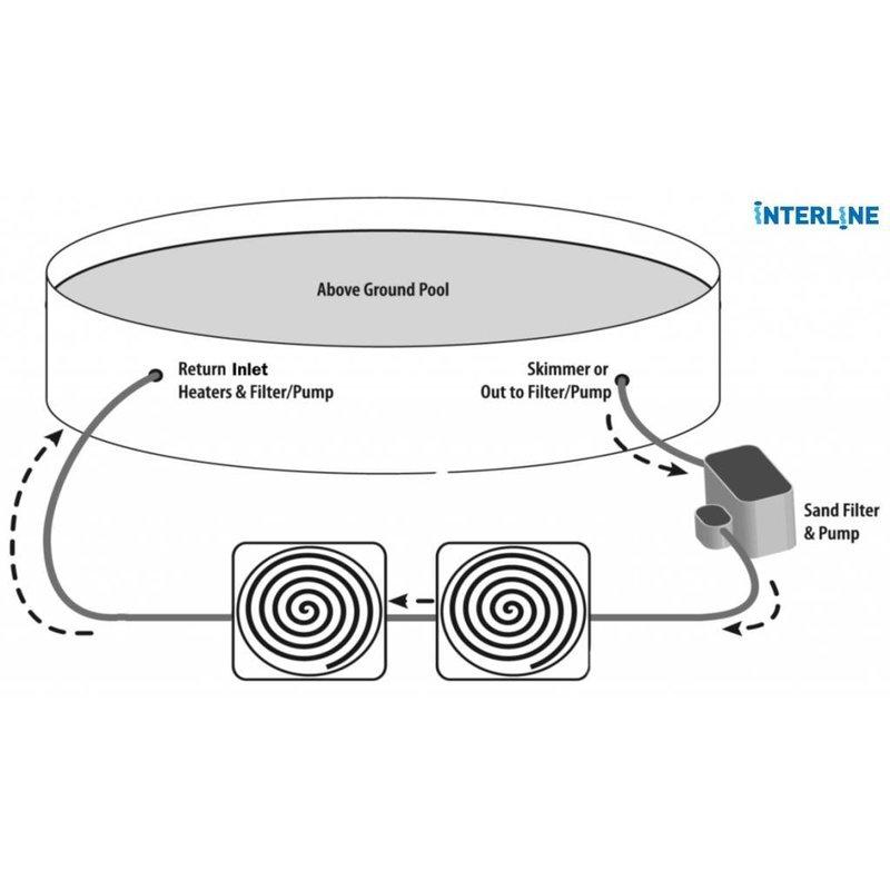 Interline Solarbol zwembadverwarming op zonne-energie Solarheater Dome 5 liter