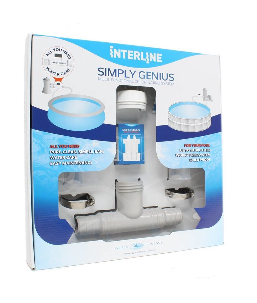 Interline Simply Genius systeem