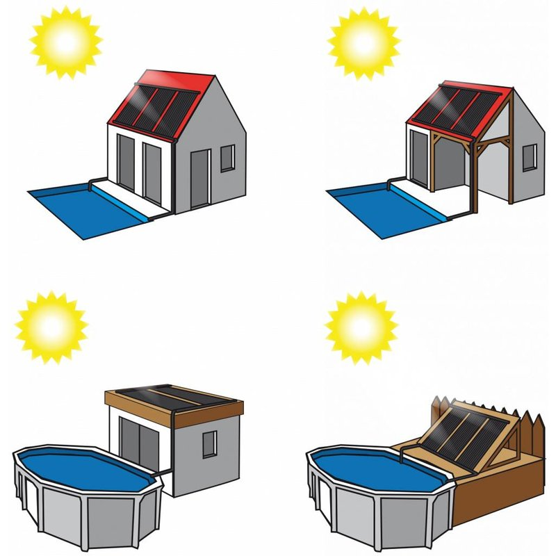 BSI Solar verwarmingsmat 300x133 cm