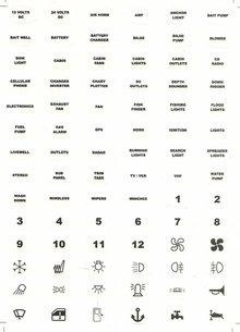 stikkervel zekeringkast symbolen