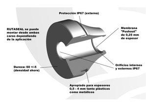 doorprikbare doorvoer 4-7 mm
