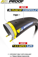 MICHELIN MICHELIN Power Road TLR Tyre Tubeless