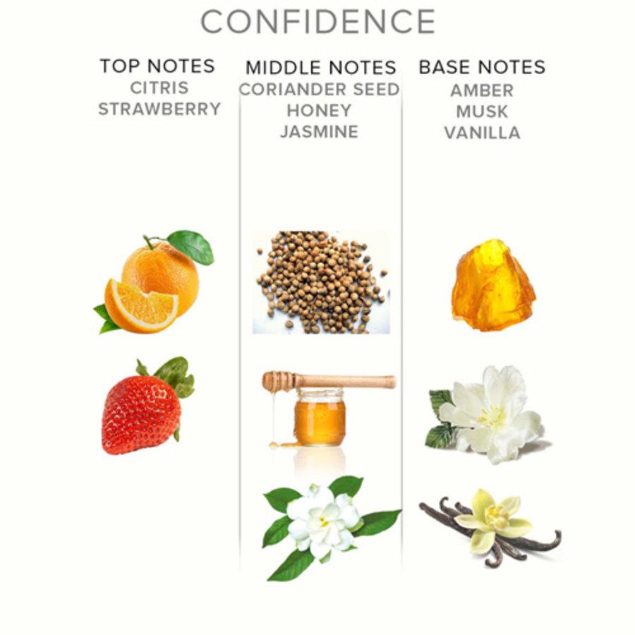 Confidence Feromonen Parfum - Man/Vrouw-5