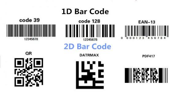 Voorbeelden 1D en 2D codes