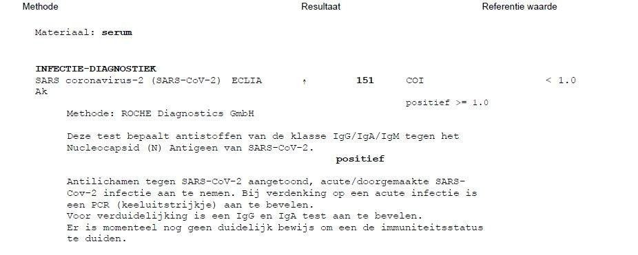 Voorbeelduitslag_antistoffen_COVID-19