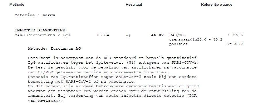 EuroImmun IgG serum Sars-Cov-2 spike antistoffen