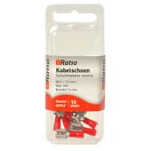 Ratio Kabelschoen contra vlakstekker 0,5-1,5mm²