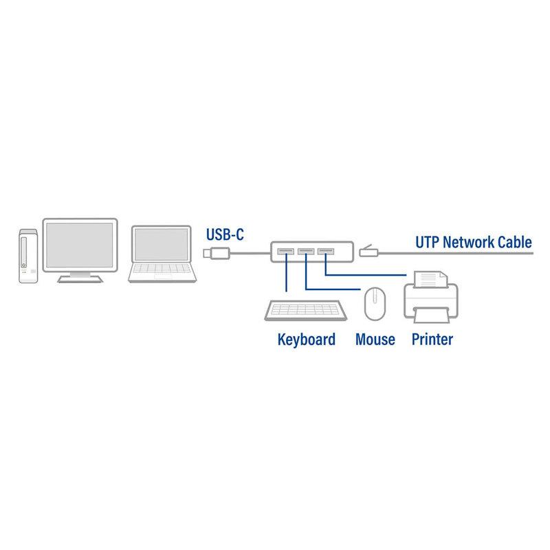 ACT ACT | USB-C 3.1 Gen1 (USB 3.0) Hub, aantal poorten: 3x USB A female , 1x Ethernet poort, kabellengte 0,15m, aluminium behuizing