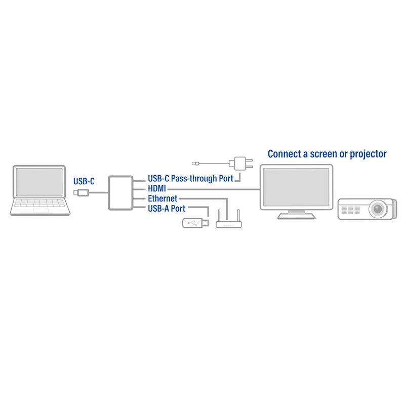ACT ACT | USB-C 4K Multiport Dock met HDMI, USB-A, Ethernet en USB-C met PD Pass-Through, kabellengte 0.15m, aluminium behuizing
