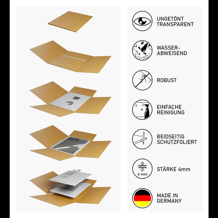 Spuckschutz  | Typ 5 |  als Husten-/ Niesschutz in verschiedenen Größen mit Durchreiche
