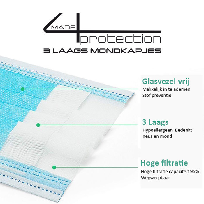 made4protection 3 layer non-medical mouth masks when you spend € 45.00 you get 3 free masks for free