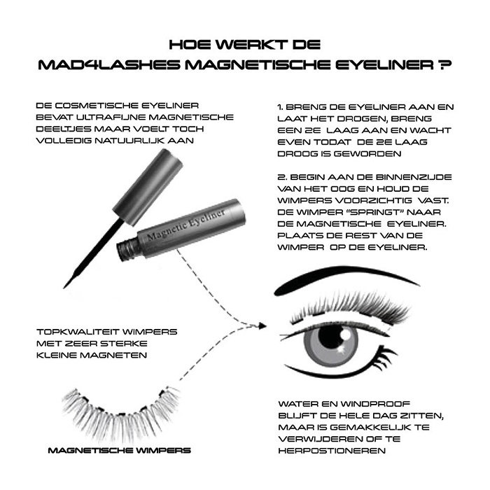 Geschenk-Tipp Wimpern-Set mit 2 magnetischen Wimpern-Sets Geschenk