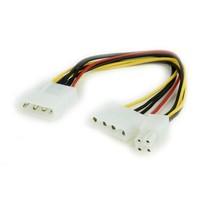 Interner Strom-Verteilungsadapter mit ATX-Anschluss