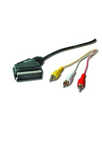 Cablexpert Scart/Cinch-Adapterkabel, 1,8 m