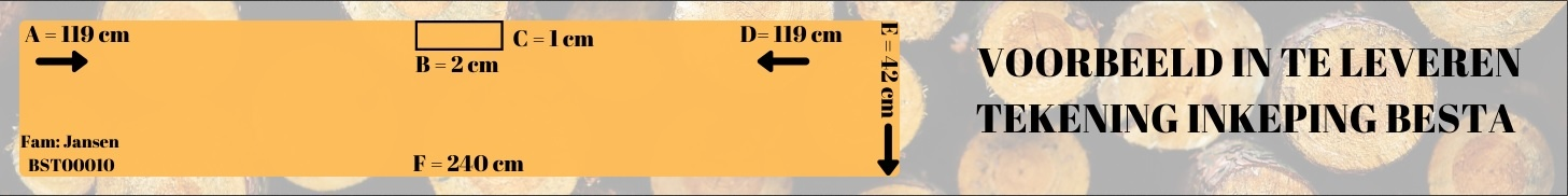 Voorbeeld inkeping