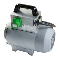 Hoogfrequent Omvormer HFO 1,2 kVA / 230 V