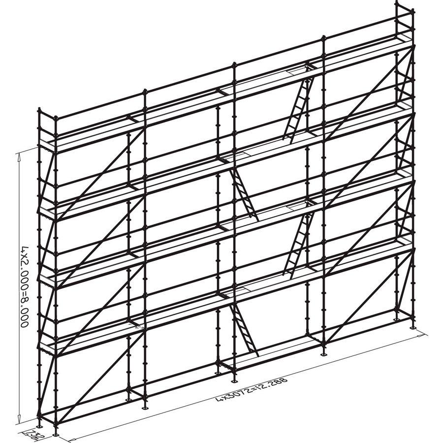 Steigerpakket 3 - Schilder/voeger