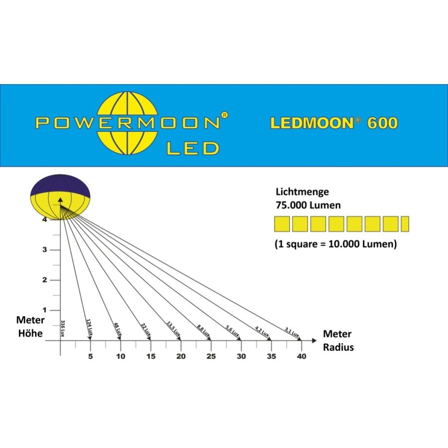 Ballon lumineux Ledmoon 600