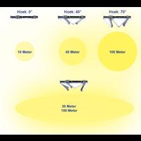 Éclairage LED Transformer 150.000