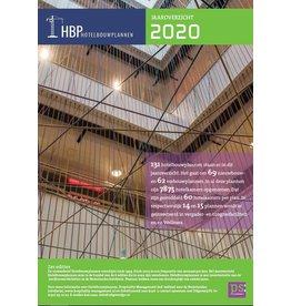 PS: Online Hotelbouwplannen - Jaaroverzicht 2020