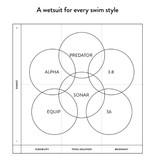 Orca Orca wetsuit 3.8 - herenmodel - DEMO