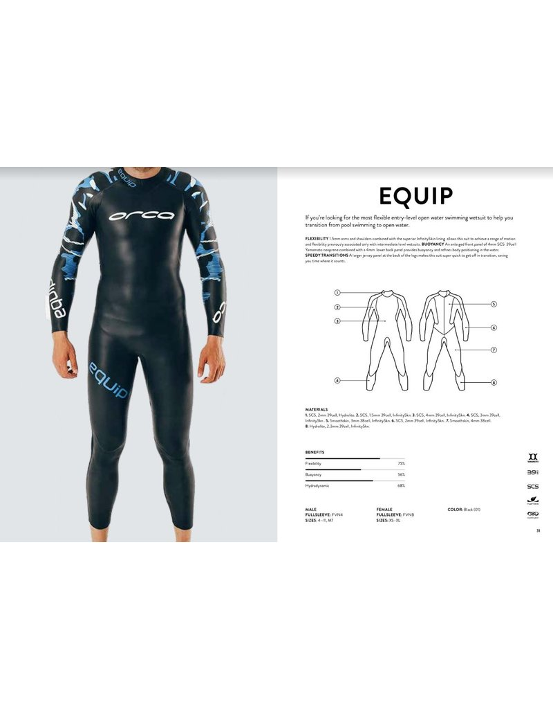 Orca Orca wetsuit Equip herenmodel