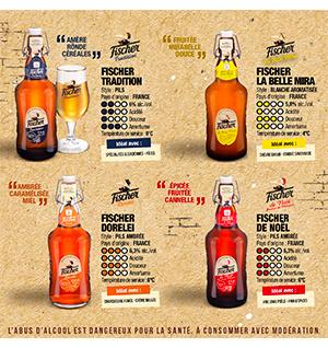 Calendrier Winter Beer Factory