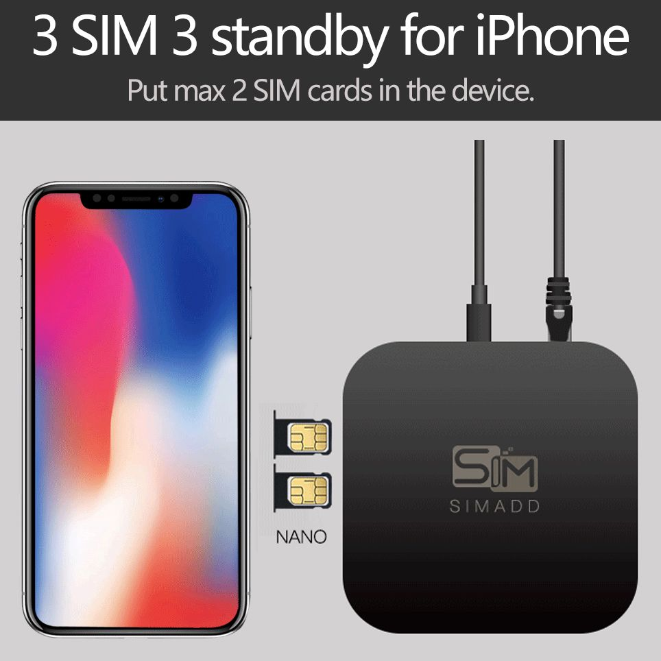 Ishere sim add 3 sim 3 standby box for all iphone devices gadget zone ishere sim add 3 sim 3 standby box for all iphone devices thecheapjerseys Gallery