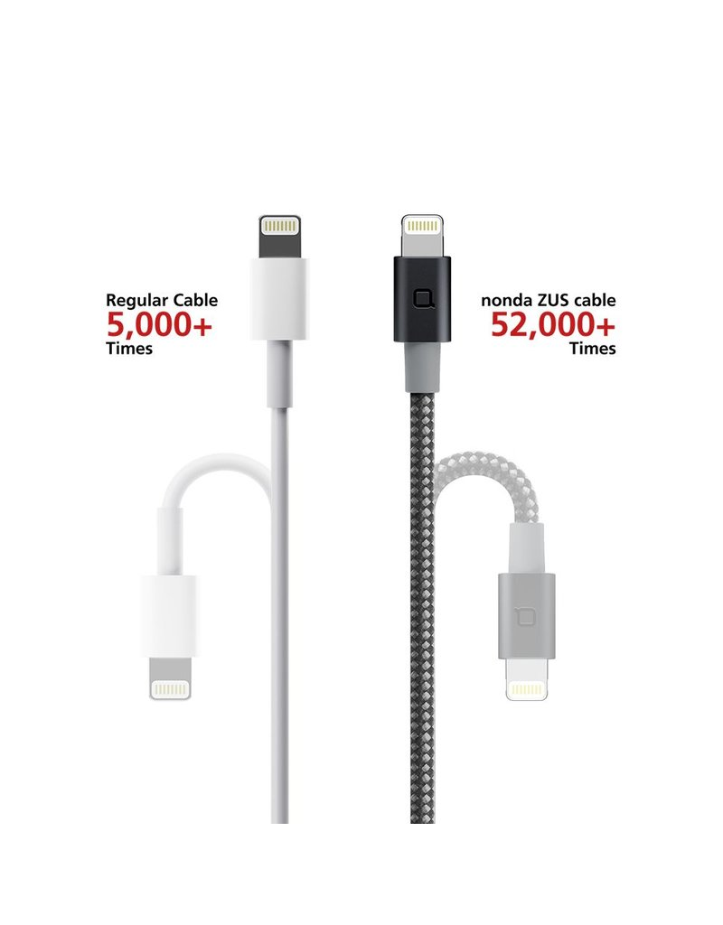 Nonda Nonda ZUS Super Duty Cable  USB-A to Lightning Cable Straight 1.2m - Carbon Fiber Edition