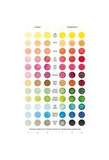Rico Design Kleurstof zeep