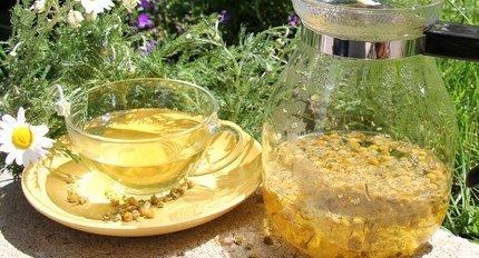 Aromatisierter Tee  und Kräutertee