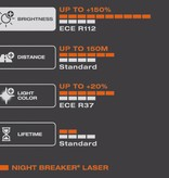 Osram H7 Nightbreaker laser Duo