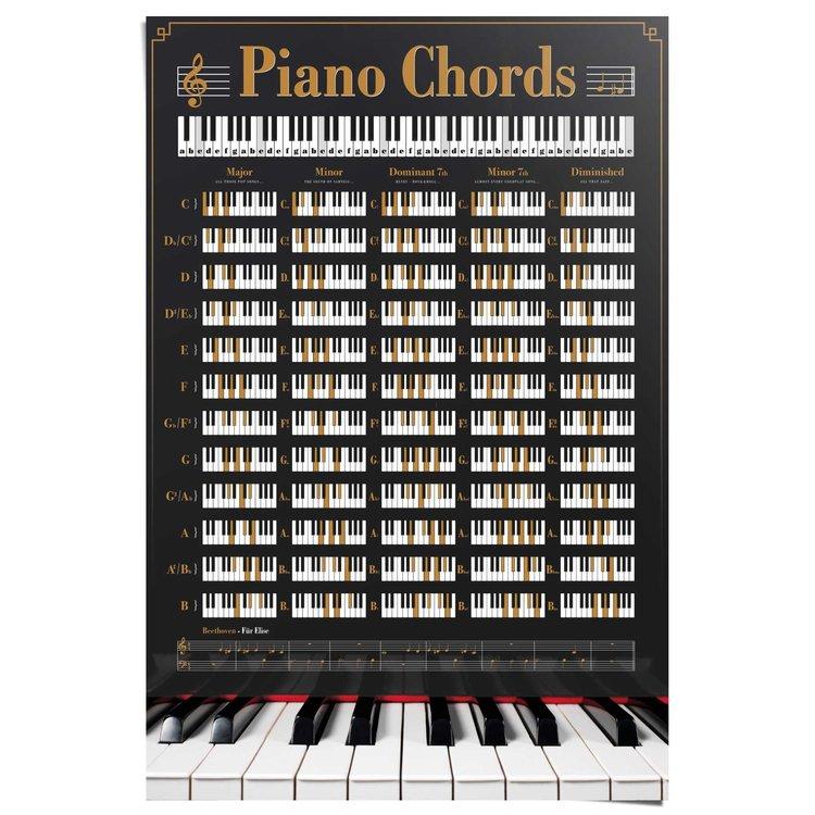 Piano akkoorden  - Poster 61 x 91.5 cm