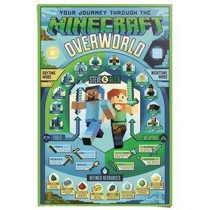 Poster Minecraft Overworld