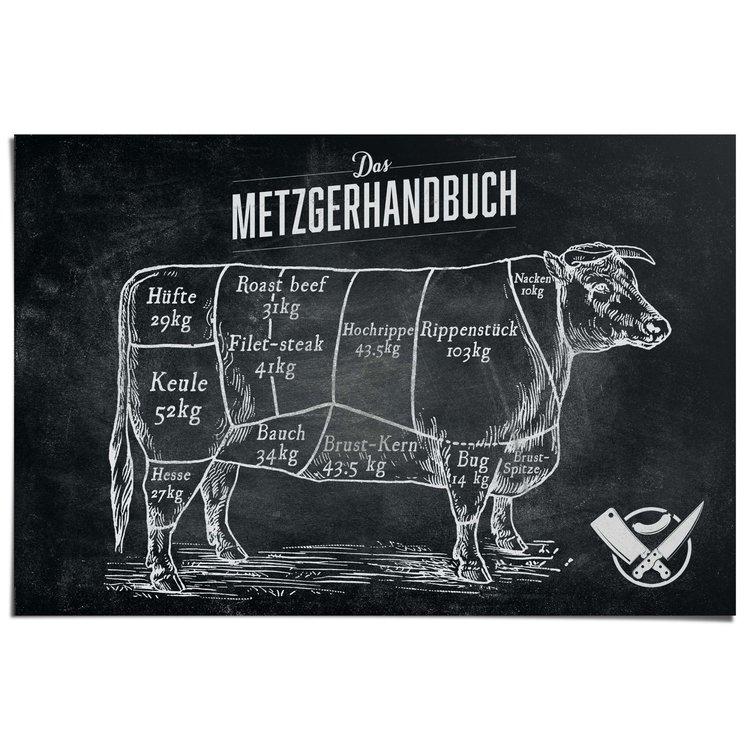 Rundvlees Handleiding voor slagers - Poster 91.5 x 61 cm