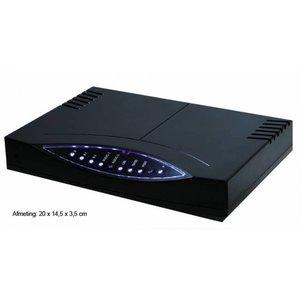 Checktel s2v-8-d 8 gelijktijdige VoIP gesprekken (SIP) opnemen