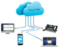 Yeastar Cloud PBX Voip centrale gebruikerslicentie