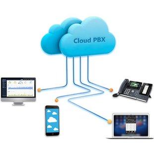 Yeastar Cloud PBX  - SIP lijn