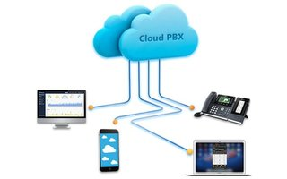 Yeastar Cloud PBX (Hosted VoIP)