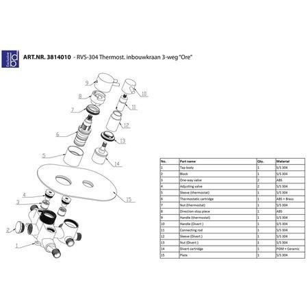 "Best Design RVS-304 Thermost. inbouwkraan 3-weg ""Ore"""