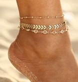 Multilayer ankle strap