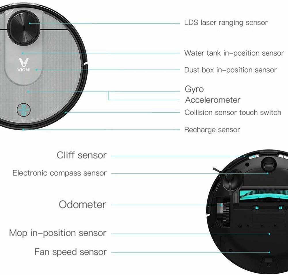 Sonline Serbatoio Acqua per VIOMI V2 V2 PRO V3 Robot Aspirapolvere MIJIA Robot Aspirapolvere STYJ02YM