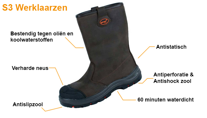 S3 Werklaarzen Gevavi Safety - Dunlop - Muck Boot