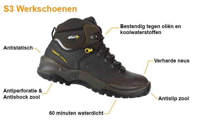S3 Werkschoenen Gevavi Stanley Planet Europe Safety Jogger Caterpillar Dunlop